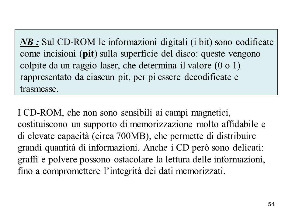53 I CD-ROM I CD-ROM (Compact Disk – ROM), simili ai CD utilizzati per le incisioni musicali, sono supporti ottici per la memorizzazione dei dati. Men