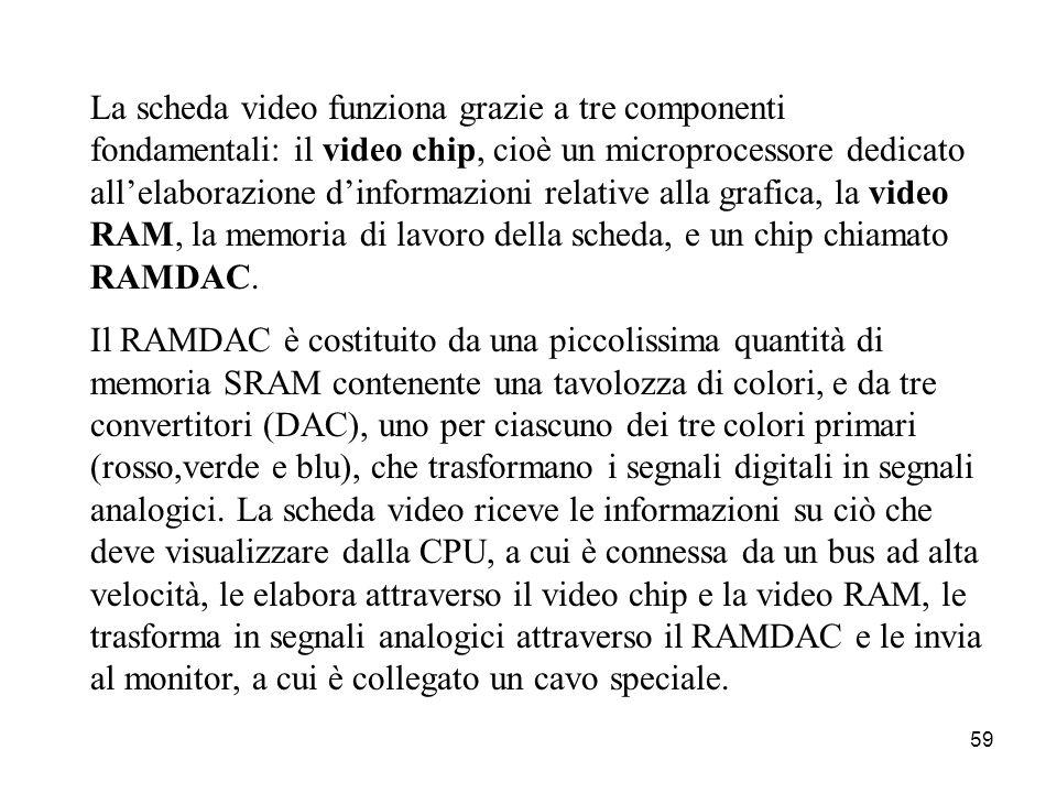 58 La scheda video Con l'avvento dell'interfaccia grafica lo sviluppo di video giochi e applicazioni multimediali sempre più sofisticate e il diffonde