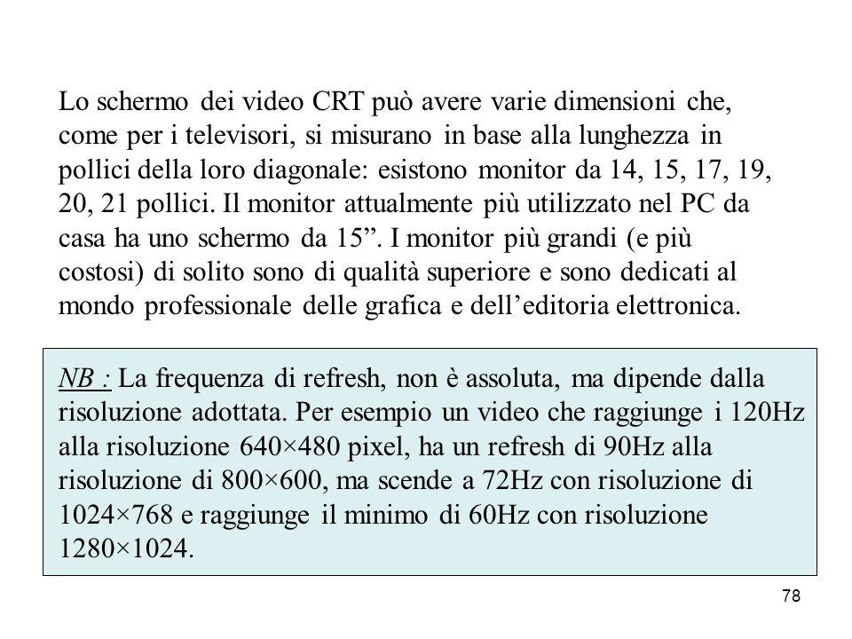 77 L'architettura dei monitor CRT non consente di visualizzare l'intera immagine contemporaneamente su tutta la superficie dello schermo. L'immagine è