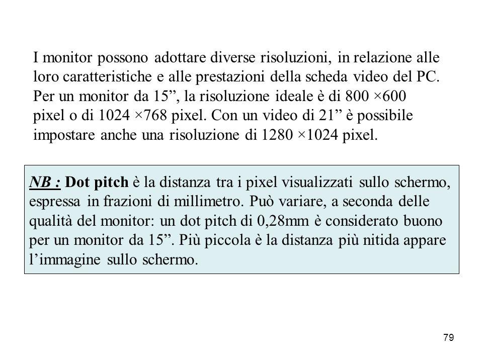 78 Lo schermo dei video CRT può avere varie dimensioni che, come per i televisori, si misurano in base alla lunghezza in pollici della loro diagonale: