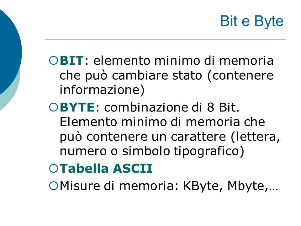 Bit e Byte  BIT: elemento minimo di memoria che può cambiare stato (contenere informazione)  BYTE: combinazione di 8 Bit.