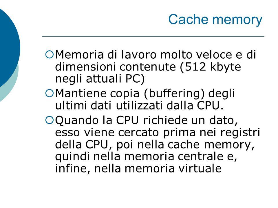 Cache memory  Memoria di lavoro molto veloce e di dimensioni contenute (512 kbyte negli attuali PC)  Mantiene copia (buffering) degli ultimi dati utilizzati dalla CPU.