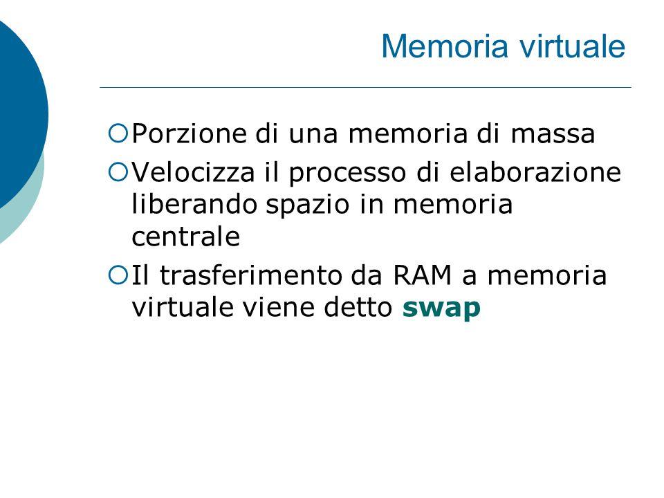Memoria virtuale  Porzione di una memoria di massa  Velocizza il processo di elaborazione liberando spazio in memoria centrale  Il trasferimento da RAM a memoria virtuale viene detto swap