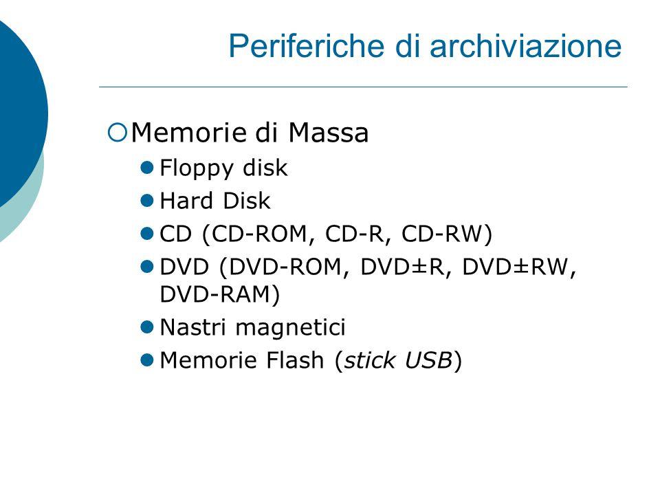 Periferiche di archiviazione  Memorie di Massa Floppy disk Hard Disk CD (CD-ROM, CD-R, CD-RW) DVD (DVD-ROM, DVD±R, DVD±RW, DVD-RAM) Nastri magnetici Memorie Flash (stick USB)