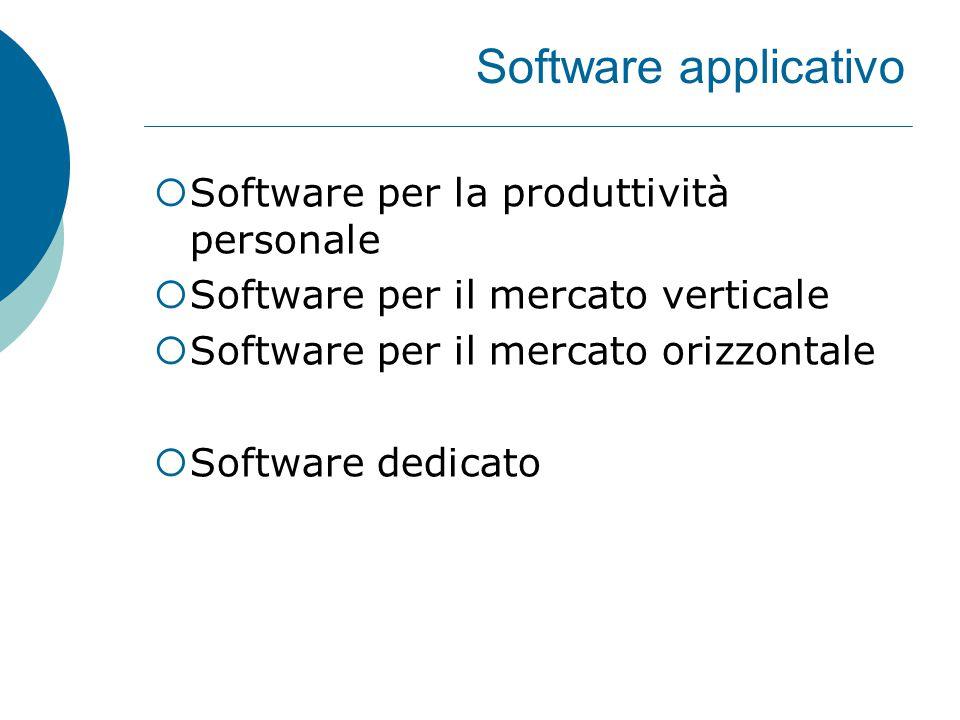Software applicativo  Software per la produttività personale  Software per il mercato verticale  Software per il mercato orizzontale  Software dedicato