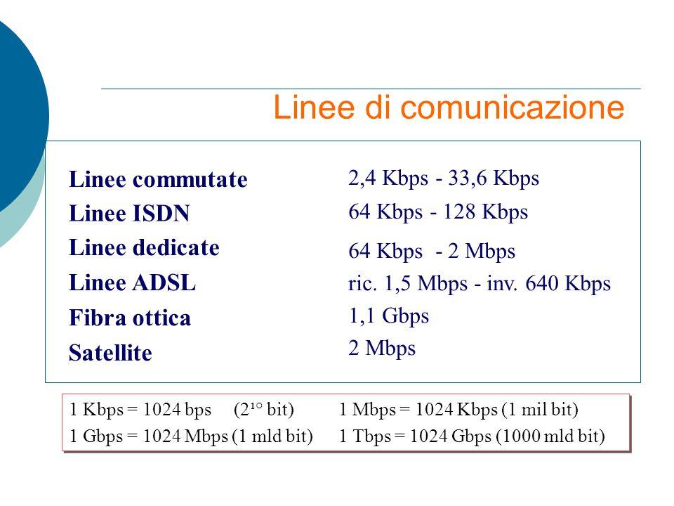 Linee di comunicazione Linee commutate 2,4 Kbps - 33,6 Kbps Linee ISDN 64 Kbps - 128 Kbps Linee dedicate Linee ADSL Fibra ottica Satellite 64 Kbps - 2 Mbps ric.