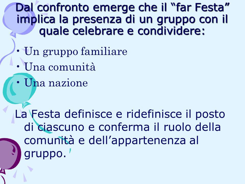 """Dal confronto emerge che il """"far Festa"""" implica la presenza di un gruppo con il quale celebrare e condividere: Un gruppo familiare Una comunità Una na"""