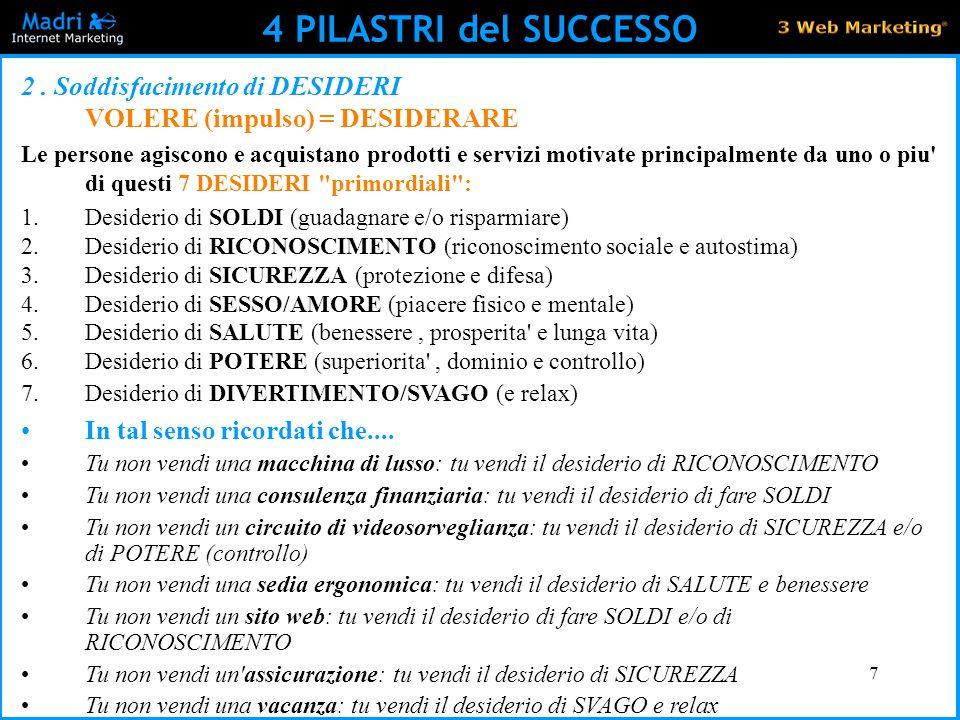 7 4 PILASTRI del SUCCESSO 2. Soddisfacimento di DESIDERI VOLERE (impulso) = DESIDERARE Le persone agiscono e acquistano prodotti e servizi motivate pr