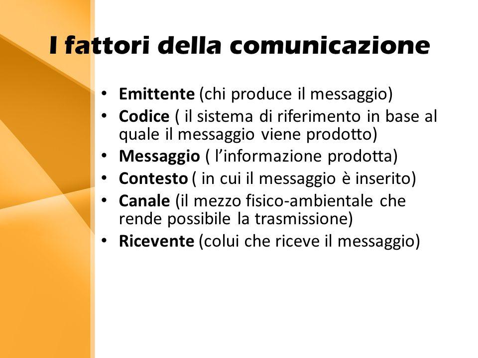 I fattori della comunicazione Emittente (chi produce il messaggio) Codice ( il sistema di riferimento in base al quale il messaggio viene prodotto) Me