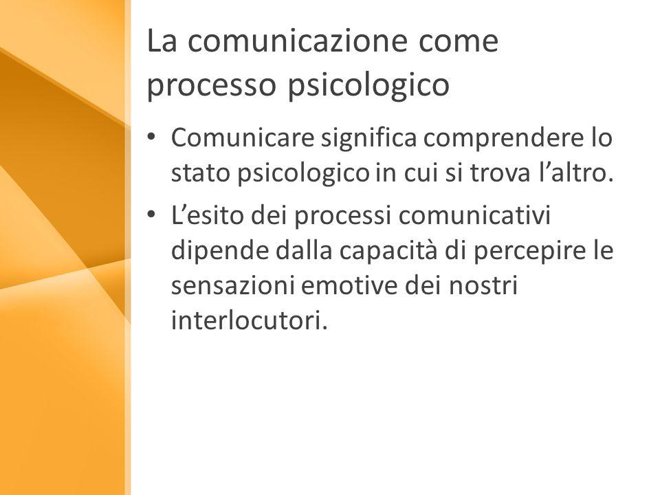 La comunicazione come processo psicologico Comunicare significa comprendere lo stato psicologico in cui si trova l'altro. L'esito dei processi comunic
