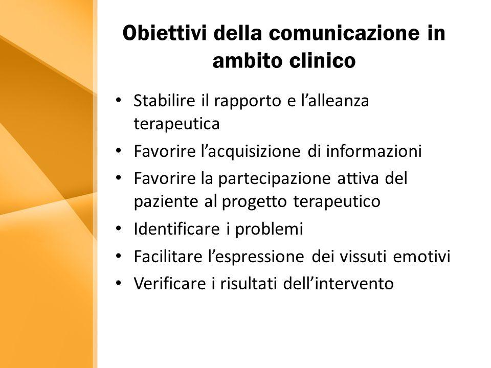 Obiettivi della comunicazione in ambito clinico Stabilire il rapporto e l'alleanza terapeutica Favorire l'acquisizione di informazioni Favorire la par