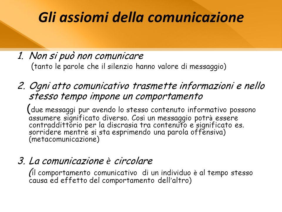 Gli assiomi della comunicazione 1.Non si può non comunicare ( tanto le parole che il silenzio hanno valore di messaggio) 2.Ogni atto comunicativo tras