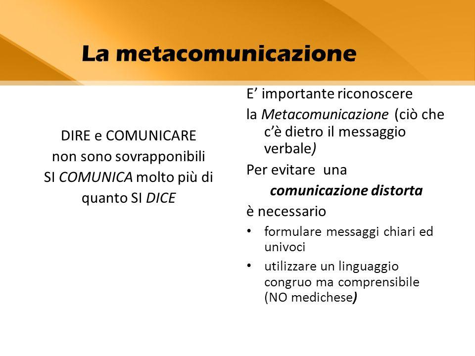 DIRE e COMUNICARE non sono sovrapponibili SI COMUNICA molto più di quanto SI DICE E' importante riconoscere la Metacomunicazione (ciò che c'è dietro il messaggio verbale) Per evitare una comunicazione distorta è necessario formulare messaggi chiari ed univoci utilizzare un linguaggio congruo ma comprensibile (NO medichese) La metacomunicazione