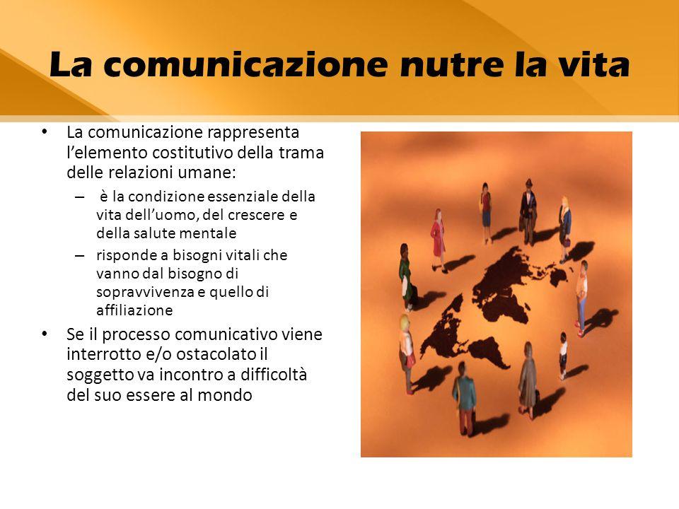 La comunicazione nutre la vita La comunicazione rappresenta l'elemento costitutivo della trama delle relazioni umane: – è la condizione essenziale del