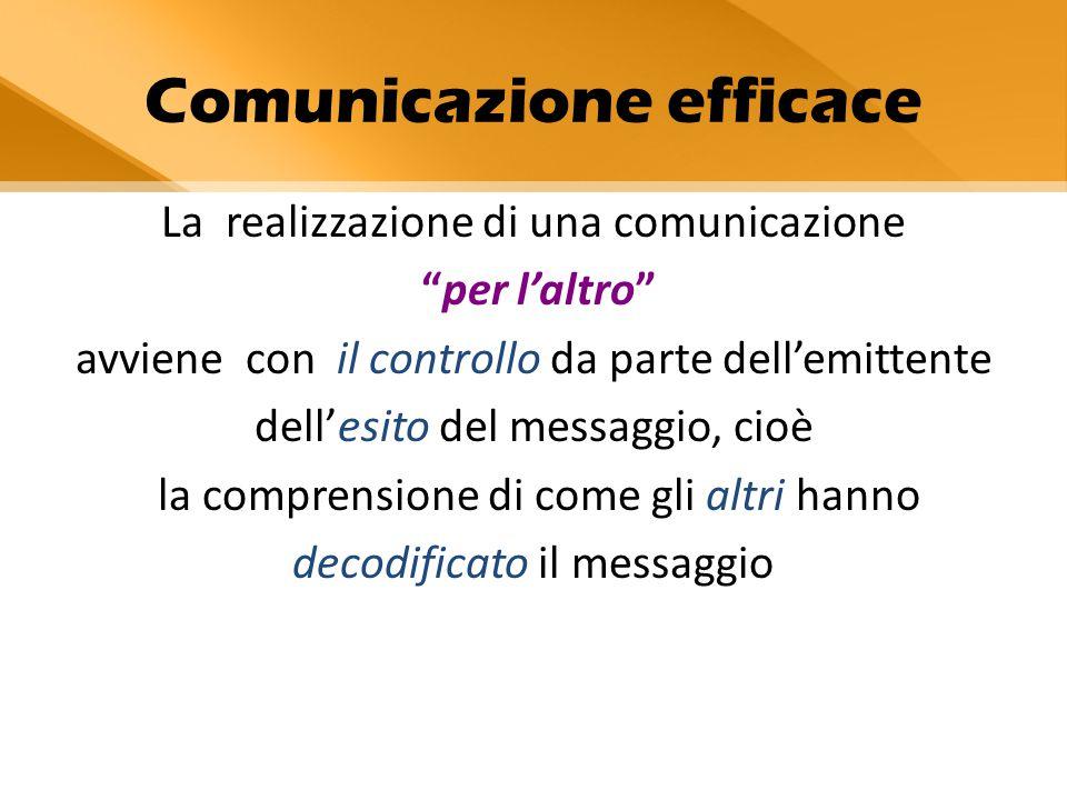 Comunicazione efficace La realizzazione di una comunicazione per l'altro avviene con il controllo da parte dell'emittente dell'esito del messaggio, cioè la comprensione di come gli altri hanno decodificato il messaggio