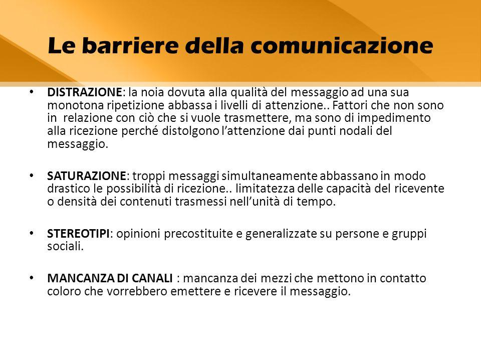 Le barriere della comunicazione DISTRAZIONE: la noia dovuta alla qualità del messaggio ad una sua monotona ripetizione abbassa i livelli di attenzione