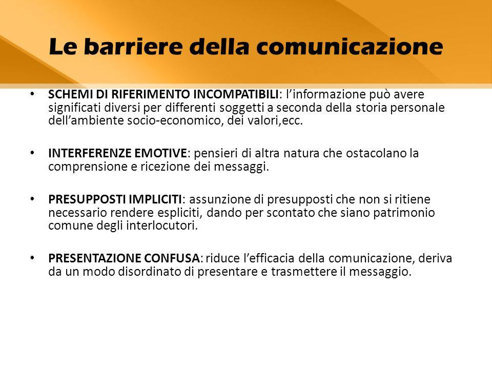 Le barriere della comunicazione SCHEMI DI RIFERIMENTO INCOMPATIBILI: l'informazione può avere significati diversi per differenti soggetti a seconda de