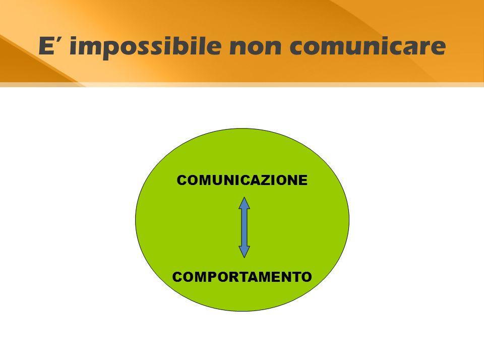 E' impossibile non comunicare COMUNICAZIONE COMPORTAMENTO