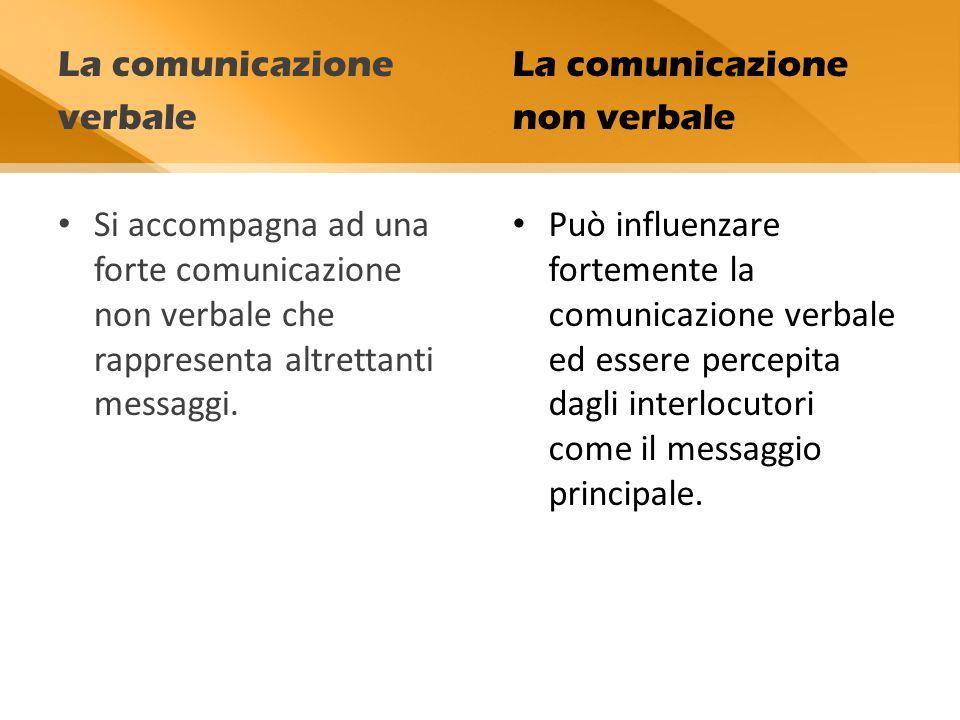 La comunicazione verbale Si accompagna ad una forte comunicazione non verbale che rappresenta altrettanti messaggi. La comunicazione non verbale Può i