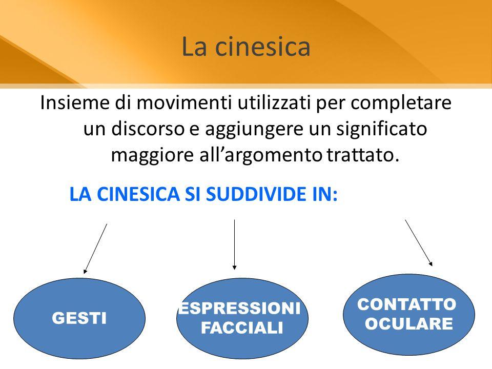 La cinesica Insieme di movimenti utilizzati per completare un discorso e aggiungere un significato maggiore all'argomento trattato. LA CINESICA SI SUD