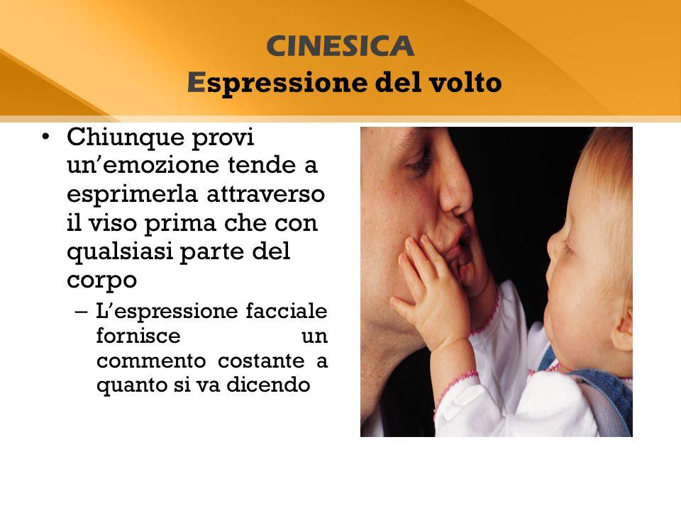 CINESICA E spressione del volto Chiunque provi un ' emozione tende a esprimerla attraverso il viso prima che con qualsiasi parte del corpo – L ' espressione facciale fornisce un commento costante a quanto si va dicendo