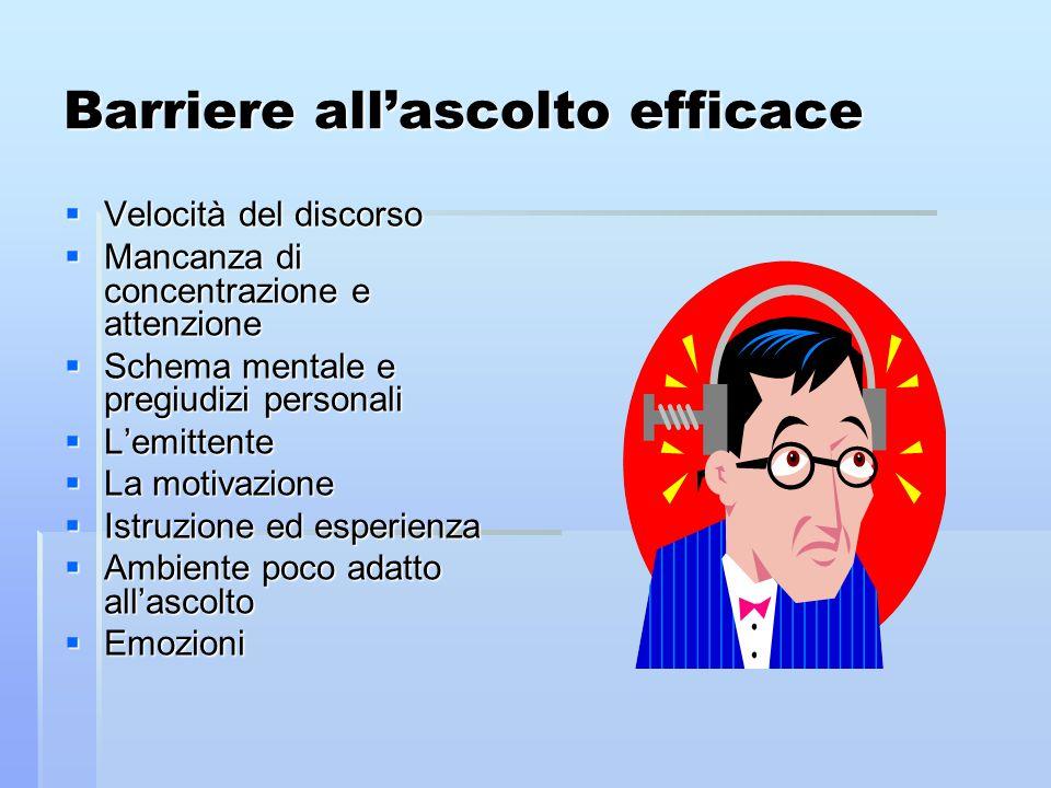 Barriere all'ascolto efficace  Velocità del discorso  Mancanza di concentrazione e attenzione  Schema mentale e pregiudizi personali  L'emittente