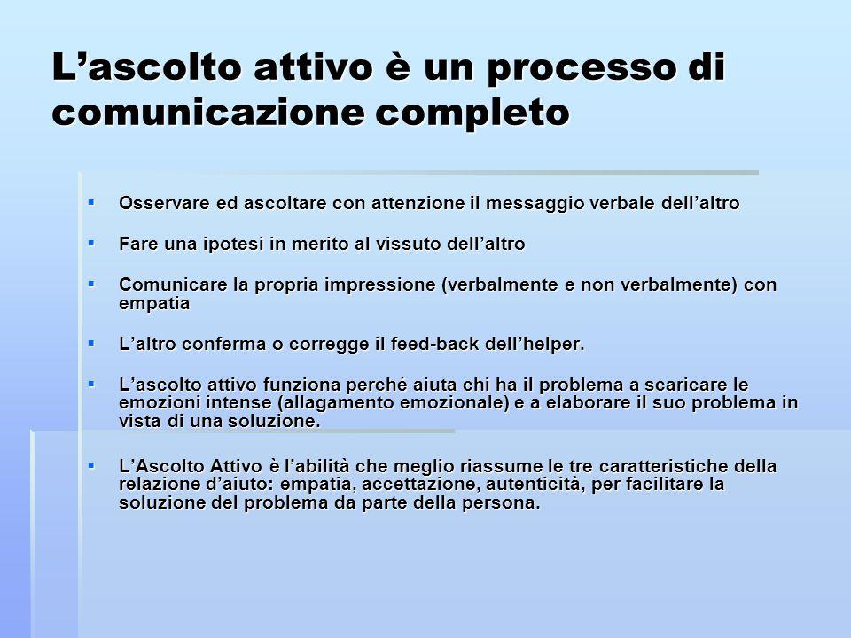 L'ascolto attivo è un processo di comunicazione completo  Osservare ed ascoltare con attenzione il messaggio verbale dell'altro  Osservare ed ascolt