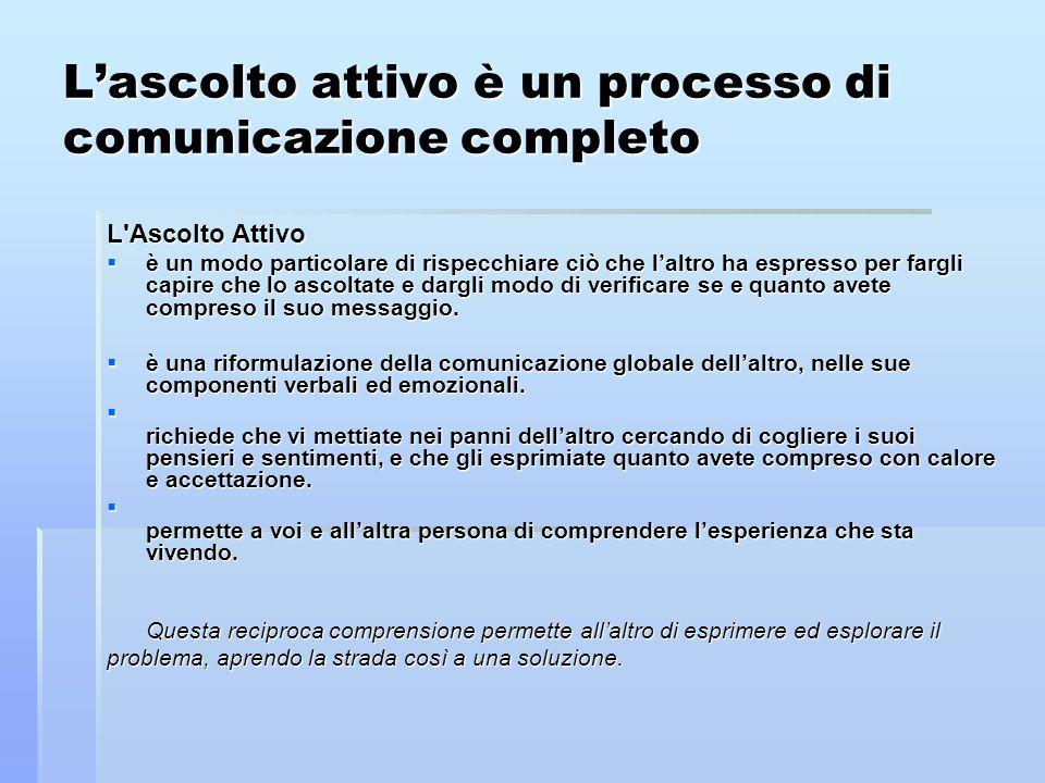 L'ascolto attivo è un processo di comunicazione completo L'Ascolto Attivo  è un modo particolare di rispecchiare ciò che l'altro ha espresso per farg
