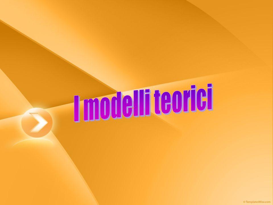 Modelli teorici Lo stesso fenomeno comunicativo può essere letto differentemente a seconda del punto di vista teorico adottato.