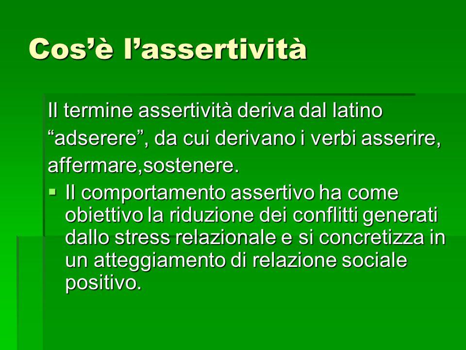 Cos'è l'assertività Il termine assertività deriva dal latino adserere , da cui derivano i verbi asserire, affermare,sostenere.
