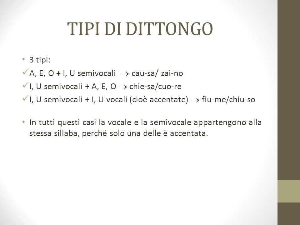 TIPI DI DITTONGO 3 tipi: A, E, O + I, U semivocali  cau-sa/ zai-no I, U semivocali + A, E, O  chie-sa/cuo-re I, U semivocali + I, U vocali (cioè acc