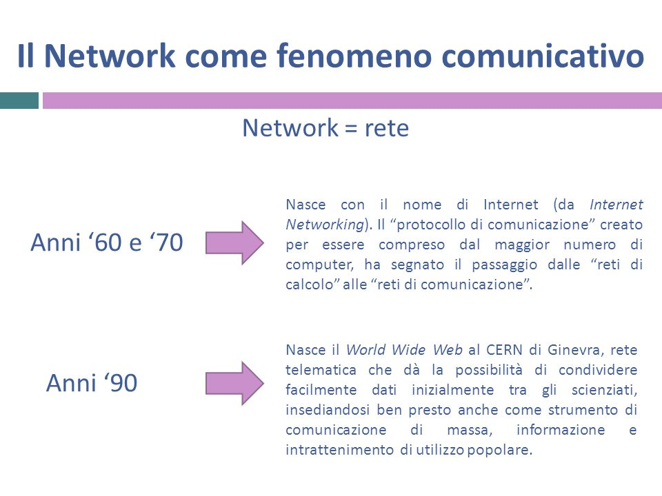 Il Network come fenomeno comunicativo Nasce con il nome di Internet (da Internet Networking).