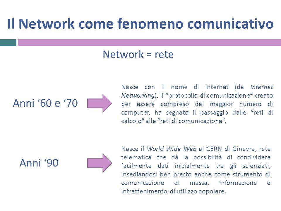 Scritto trasmesso La comunicazione in rete rientra nella categoria dello scritto trasmesso, vale a dire i testi smaterializzati e trasmessi virtualmente, tipici della CMC (Computer-mediated Communication).