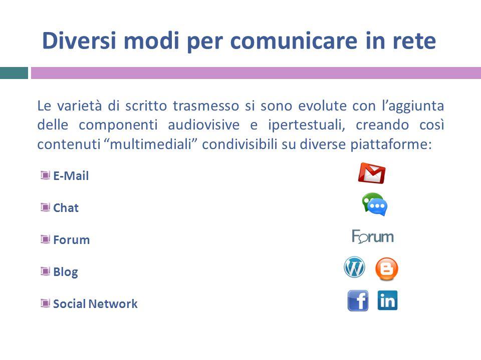 Diversi modi per comunicare in rete Le varietà di scritto trasmesso si sono evolute con l'aggiunta delle componenti audiovisive e ipertestuali, creando così contenuti multimediali condivisibili su diverse piattaforme: E-Mail Chat Forum Blog Social Network