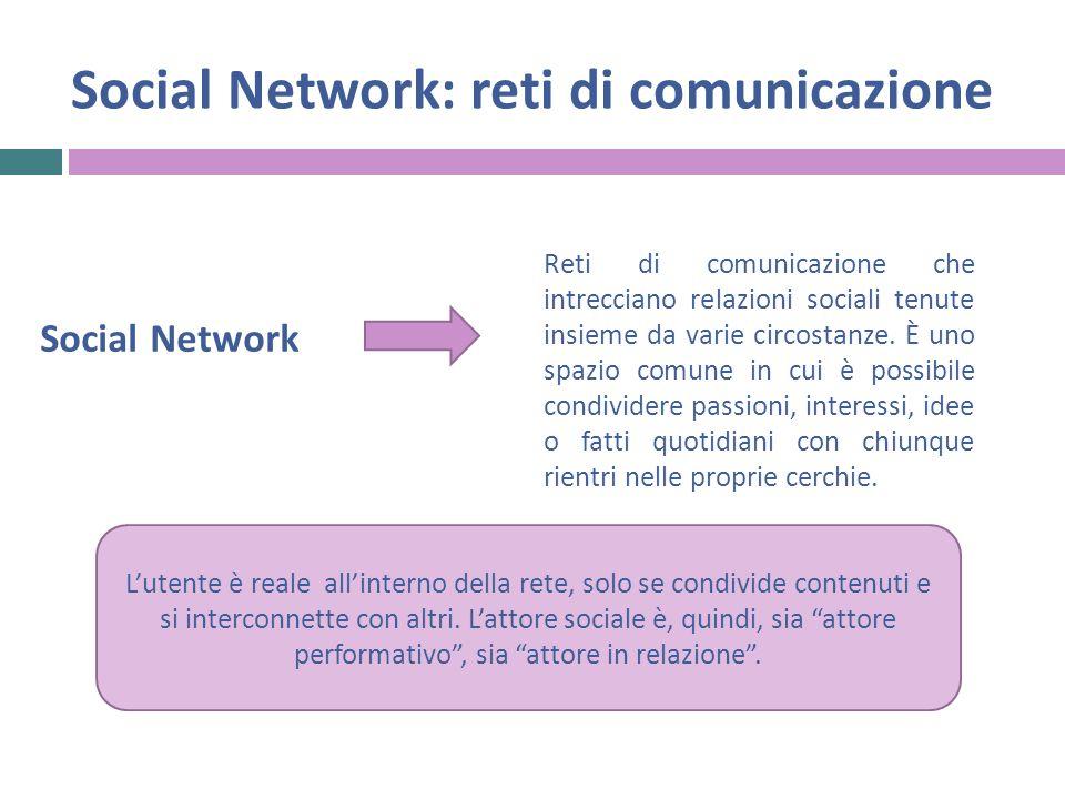 Social Network: come ci scrivo.