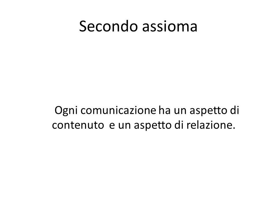 Secondo assioma Ogni comunicazione ha un aspetto di contenuto e un aspetto di relazione.
