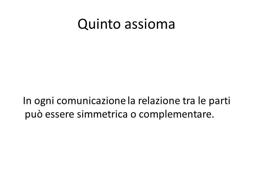 Quinto assioma In ogni comunicazione la relazione tra le parti può essere simmetrica o complementare.