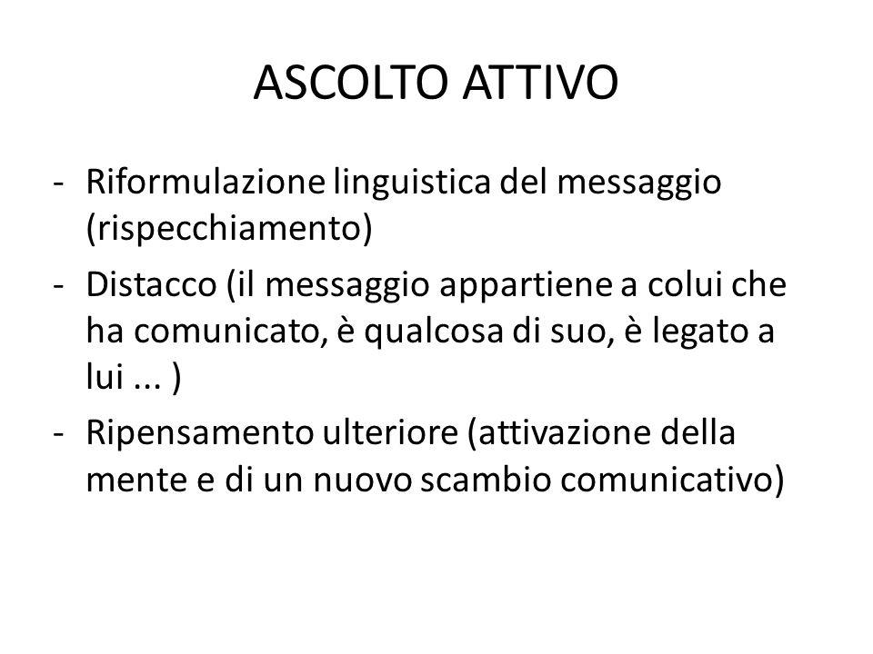 ASCOLTO ATTIVO -Riformulazione linguistica del messaggio (rispecchiamento) -Distacco (il messaggio appartiene a colui che ha comunicato, è qualcosa di suo, è legato a lui...