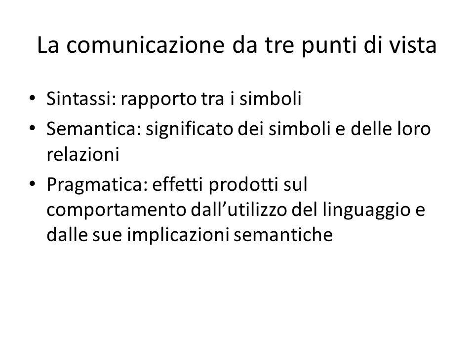 La comunicazione da tre punti di vista Sintassi: rapporto tra i simboli Semantica: significato dei simboli e delle loro relazioni Pragmatica: effetti prodotti sul comportamento dall'utilizzo del linguaggio e dalle sue implicazioni semantiche