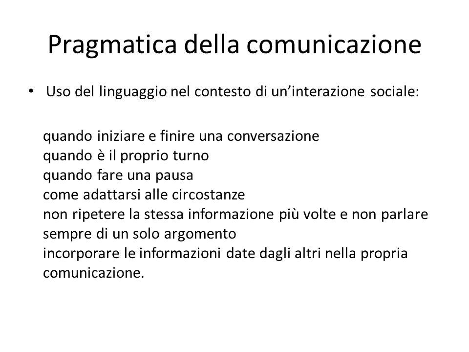 Pragmatica della comunicazione Uso del linguaggio nel contesto di un'interazione sociale: quando iniziare e finire una conversazione quando è il proprio turno quando fare una pausa come adattarsi alle circostanze non ripetere la stessa informazione più volte e non parlare sempre di un solo argomento incorporare le informazioni date dagli altri nella propria comunicazione.