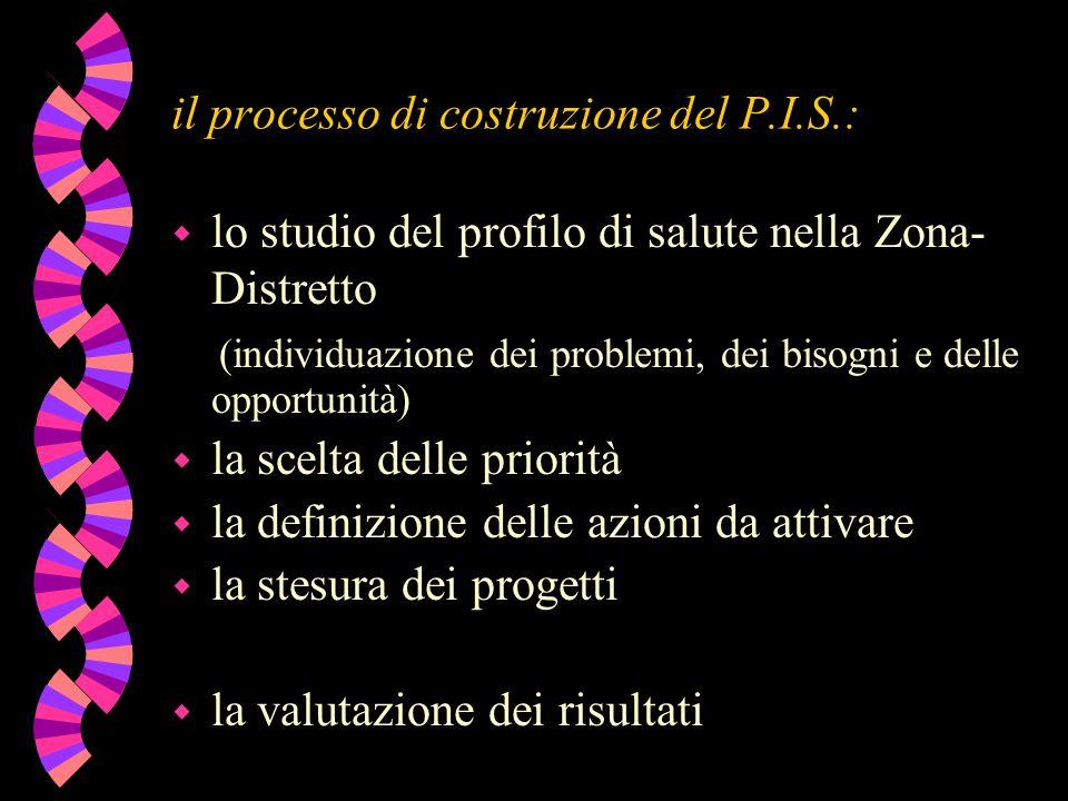 il processo di costruzione del P.I.S.: w lo studio del profilo di salute nella Zona- Distretto (individuazione dei problemi, dei bisogni e delle oppor