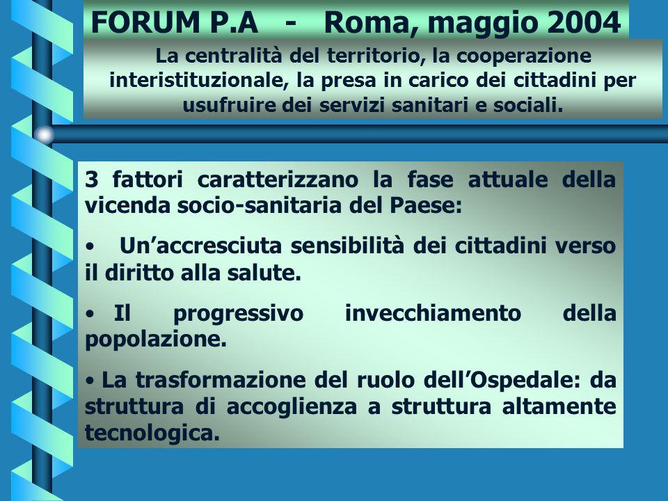 FORUM P.A - Roma, maggio 2004 3 fattori caratterizzano la fase attuale della vicenda socio-sanitaria del Paese: Un'accresciuta sensibilità dei cittadini verso il diritto alla salute.