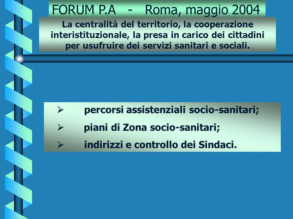 FORUM P.A - Roma, maggio 2004  percorsi assistenziali socio-sanitari;  piani di Zona socio-sanitari;  indirizzi e controllo dei Sindaci.