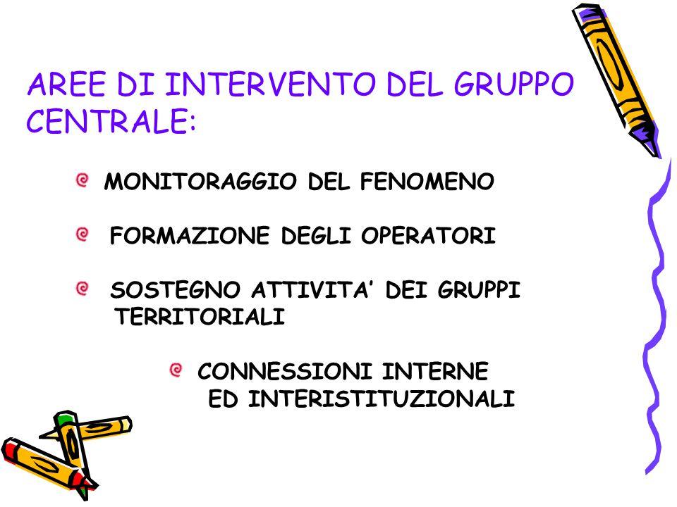 AREE DI INTERVENTO DEL GRUPPO CENTRALE: MONITORAGGIO DEL FENOMENO FORMAZIONE DEGLI OPERATORI SOSTEGNO ATTIVITA' DEI GRUPPI TERRITORIALI CONNESSIONI INTERNE ED INTERISTITUZIONALI