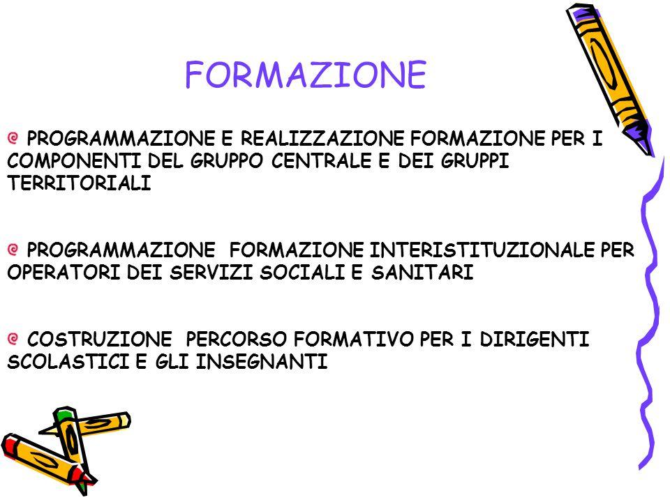 FORMAZIONE PROGRAMMAZIONE E REALIZZAZIONE FORMAZIONE PER I COMPONENTI DEL GRUPPO CENTRALE E DEI GRUPPI TERRITORIALI PROGRAMMAZIONE FORMAZIONE INTERISTITUZIONALE PER OPERATORI DEI SERVIZI SOCIALI E SANITARI COSTRUZIONE PERCORSO FORMATIVO PER I DIRIGENTI SCOLASTICI E GLI INSEGNANTI