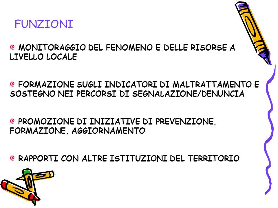 FUNZIONI MONITORAGGIO DEL FENOMENO E DELLE RISORSE A LIVELLO LOCALE FORMAZIONE SUGLI INDICATORI DI MALTRATTAMENTO E SOSTEGNO NEI PERCORSI DI SEGNALAZIONE/DENUNCIA PROMOZIONE DI INIZIATIVE DI PREVENZIONE, FORMAZIONE, AGGIORNAMENTO RAPPORTI CON ALTRE ISTITUZIONI DEL TERRITORIO
