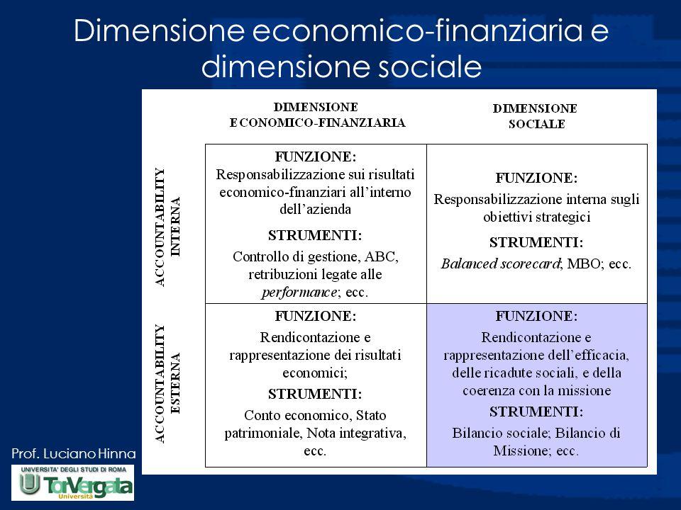 Prof. Luciano Hinna Dimensione economico-finanziaria e dimensione sociale