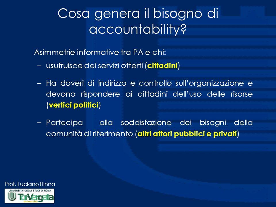Prof.Luciano Hinna Cosa genera il bisogno di accountability.