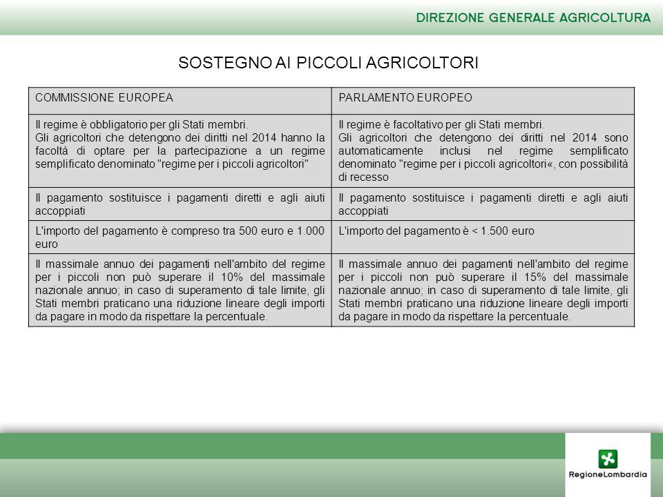 SOSTEGNO AI PICCOLI AGRICOLTORI COMMISSIONE EUROPEAPARLAMENTO EUROPEO Il regime è obbligatorio per gli Stati membri.