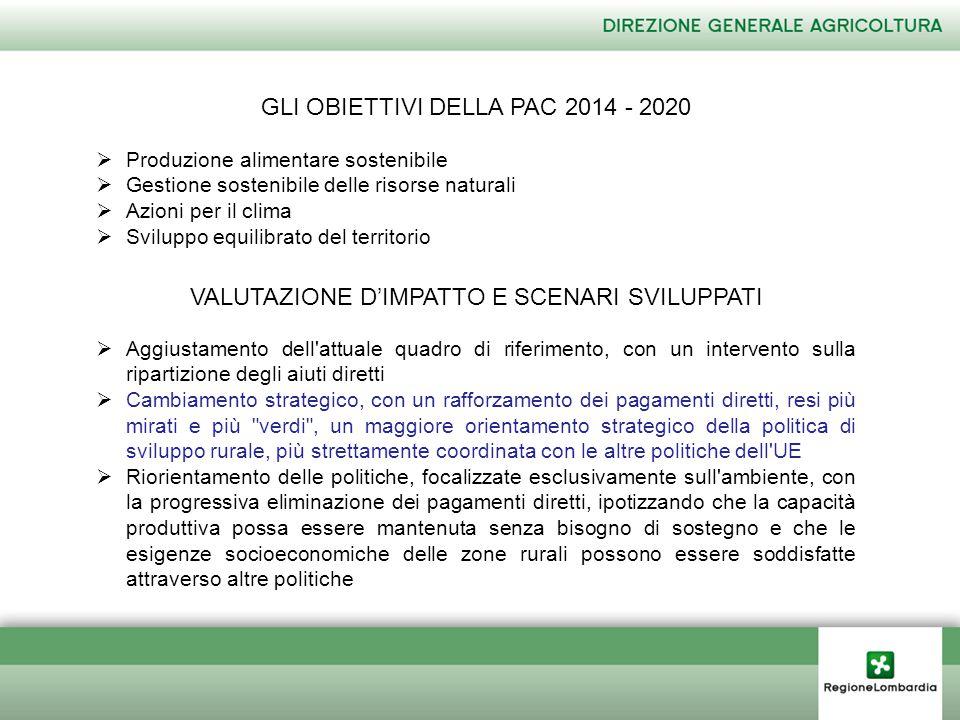 GLI OBIETTIVI DELLA PAC 2014 - 2020  Produzione alimentare sostenibile  Gestione sostenibile delle risorse naturali  Azioni per il clima  Sviluppo equilibrato del territorio VALUTAZIONE D'IMPATTO E SCENARI SVILUPPATI  Aggiustamento dell attuale quadro di riferimento, con un intervento sulla ripartizione degli aiuti diretti  Cambiamento strategico, con un rafforzamento dei pagamenti diretti, resi più mirati e più verdi , un maggiore orientamento strategico della politica di sviluppo rurale, più strettamente coordinata con le altre politiche dell UE  Riorientamento delle politiche, focalizzate esclusivamente sull ambiente, con la progressiva eliminazione dei pagamenti diretti, ipotizzando che la capacità produttiva possa essere mantenuta senza bisogno di sostegno e che le esigenze socioeconomiche delle zone rurali possono essere soddisfatte attraverso altre politiche